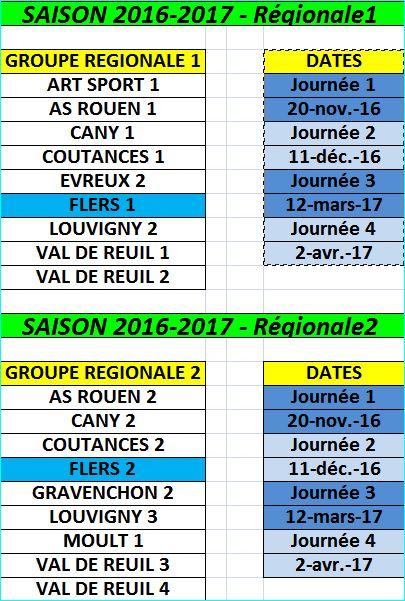 2016-2017-champ-equipe-dates-et-equipes